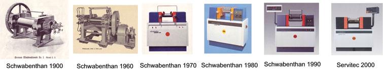 Von der mechanischen Werkstatt zum hochmodernen Maschinenbau